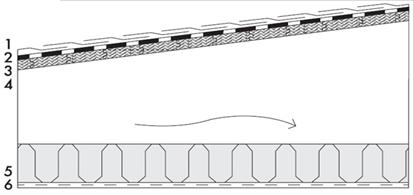 Heatshield 2в1 шумоизоляция капота и утеплитель двигателя