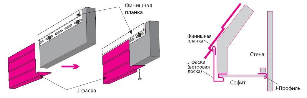Монтаж виниловых софитов своими руками 89